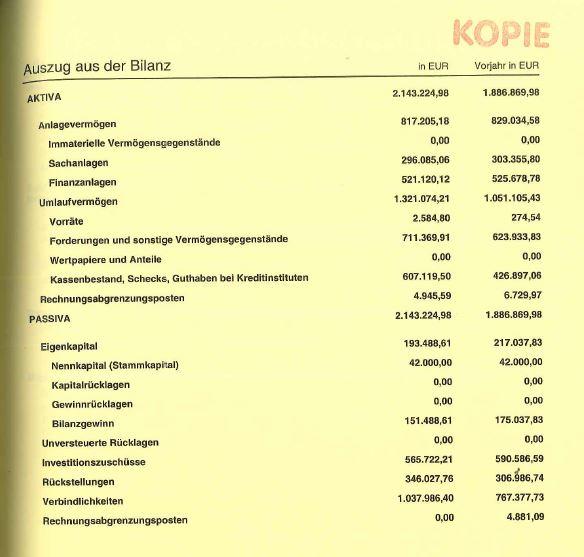 Bilanz 2015