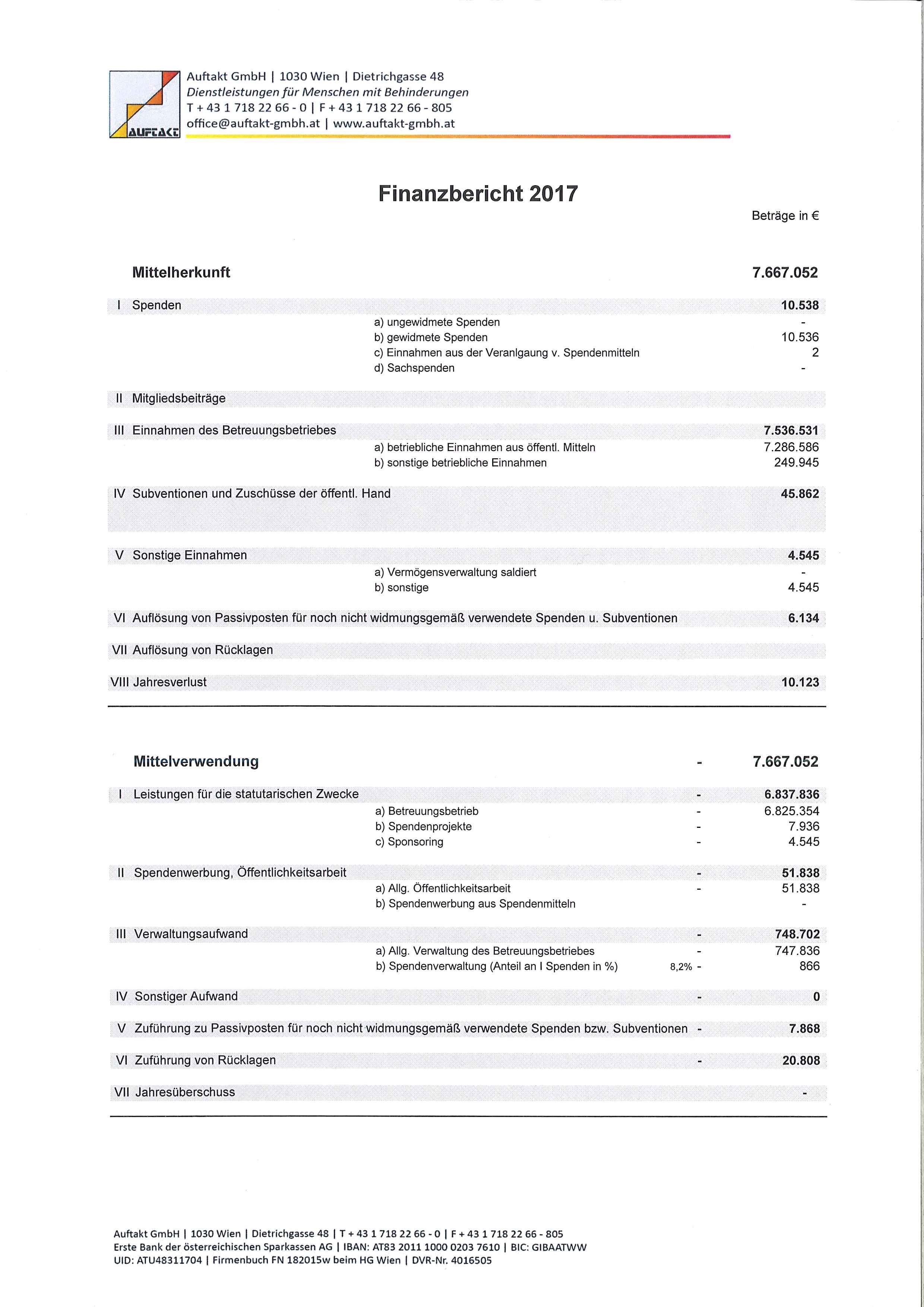 Der Spenden-Finanzbericht 2017